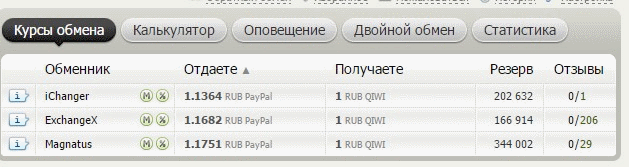 обмен qiwi на paypal