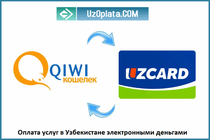 UzCard для пополнения киви-кошелька в узбекистане
