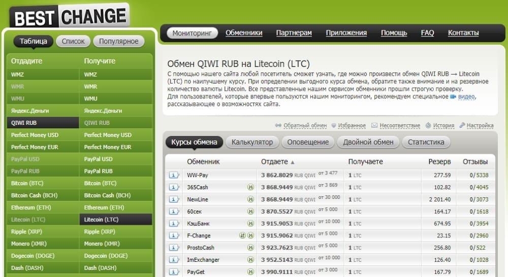 обмен qiwi на litecoin через обменник