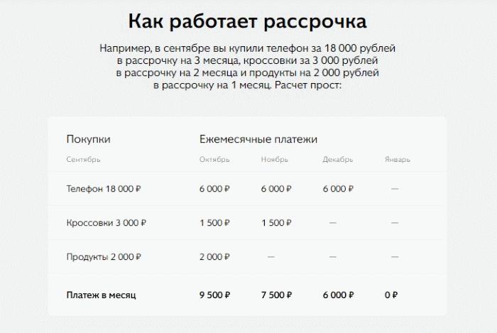 расчет платежей при покупках в рассрочку